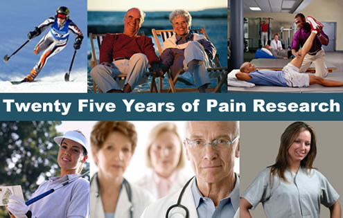 Farabloc - 25 Years of Pain Research